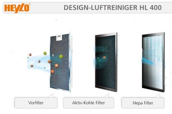 HEYLO Ersatzluftfilterpaket für HL400
